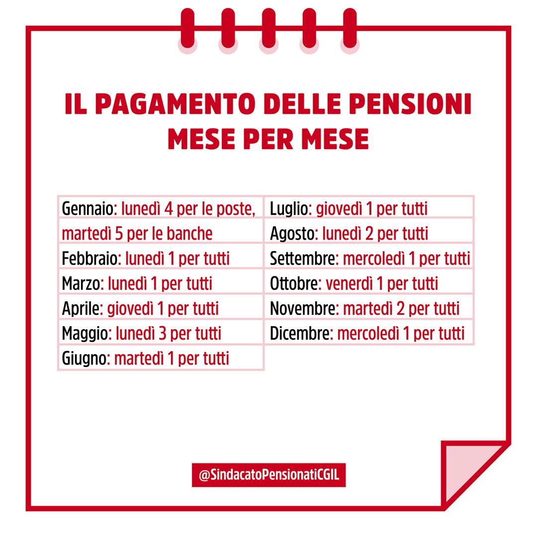 pagamento pensioni 2021